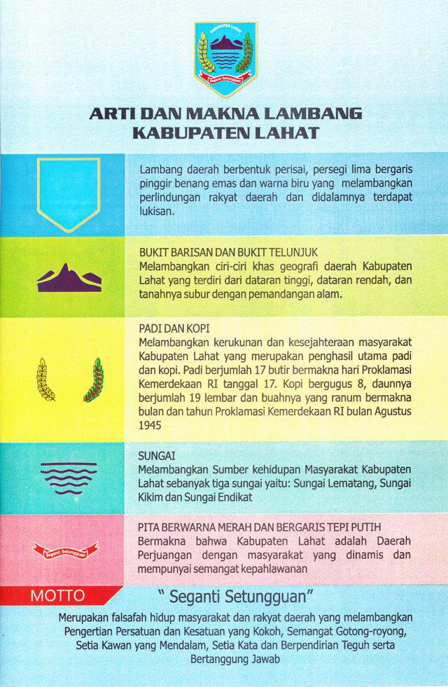 Arti Lambang Kab Lahat Kabupaten Lahat Sum Sel